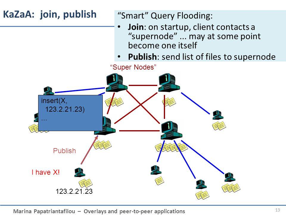 KaZaA: join, publish Smart Query Flooding: