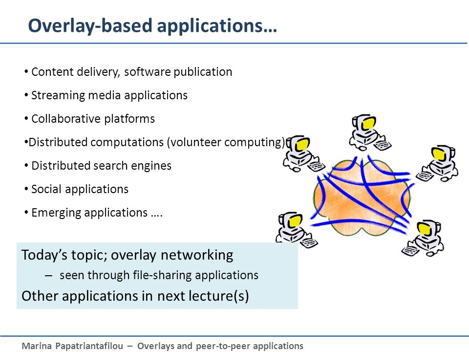 Overlay-based applications…