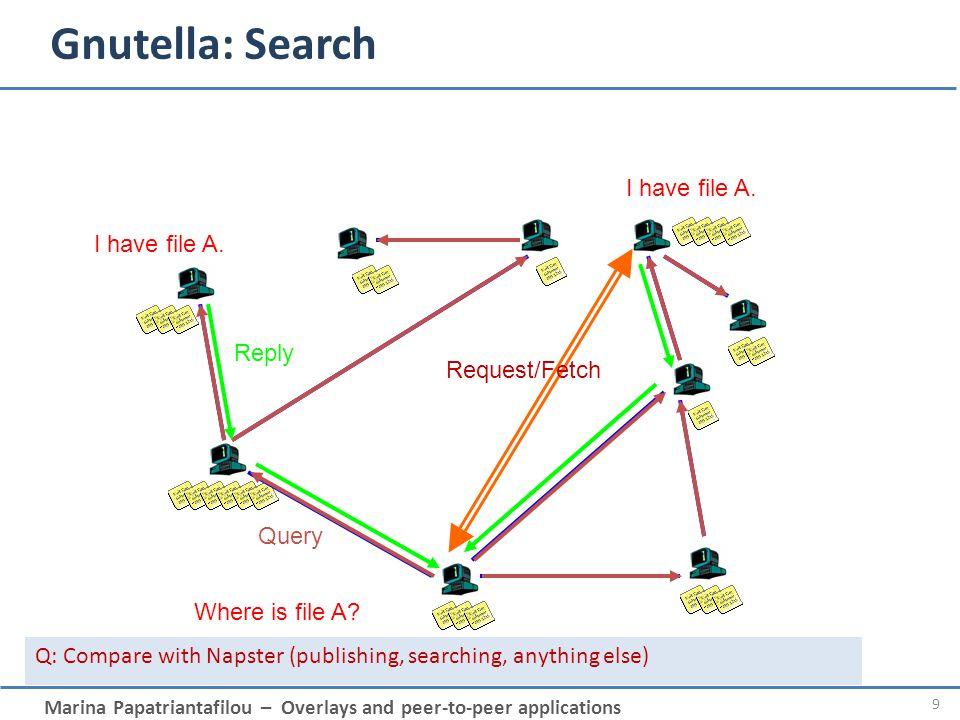 Gnutella: Search I have file A. Reply Request/Fetch Query