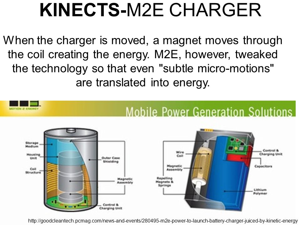 KINECTS-M2E CHARGER