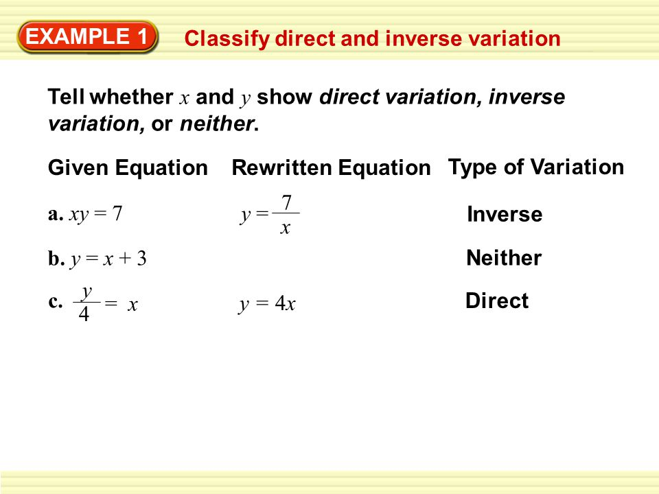 EXAMPLE 1 Classify direct and inverse variation. Tell whether x and y show direct variation, inverse variation, or neither.