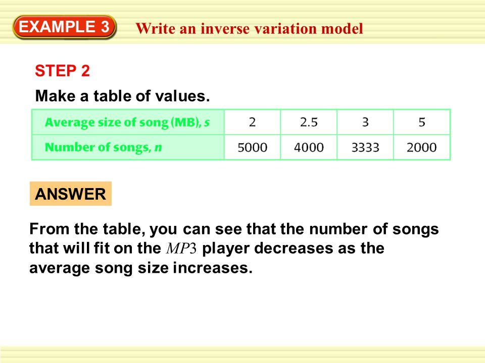 EXAMPLE 3 Write an inverse variation model. STEP 2. Make a table of values.