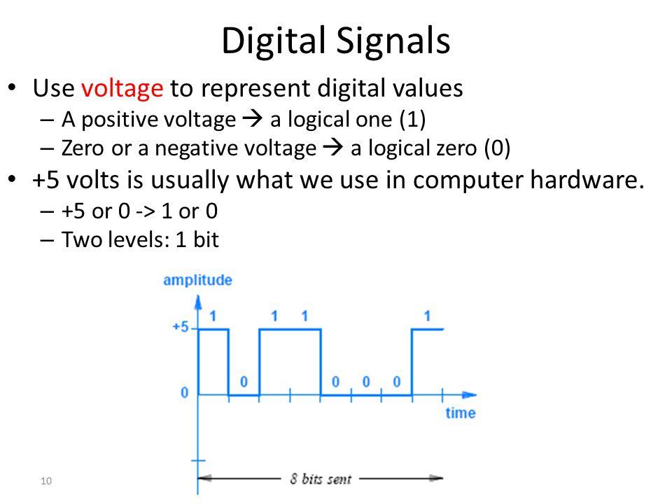 Digital Signals Use voltage to represent digital values