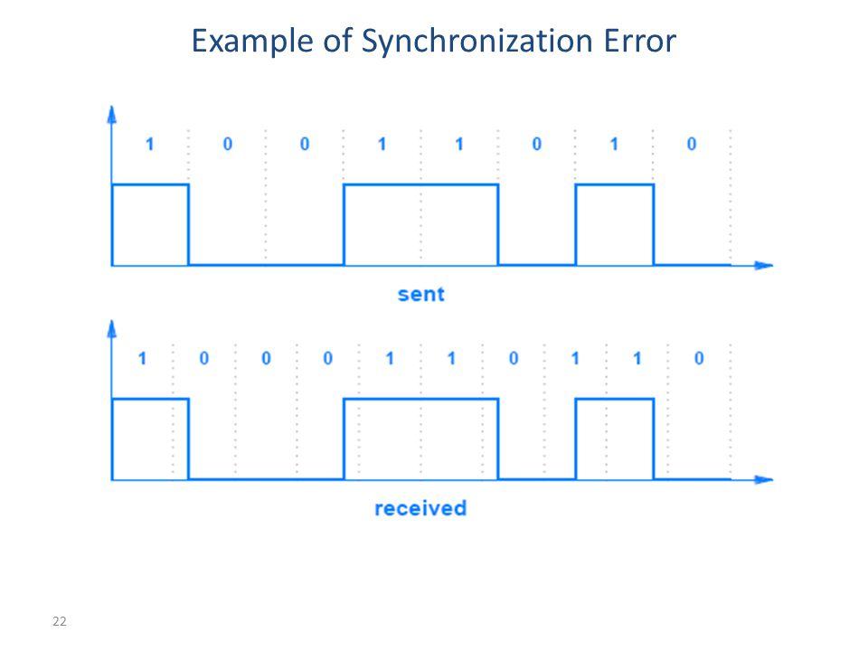 Example of Synchronization Error