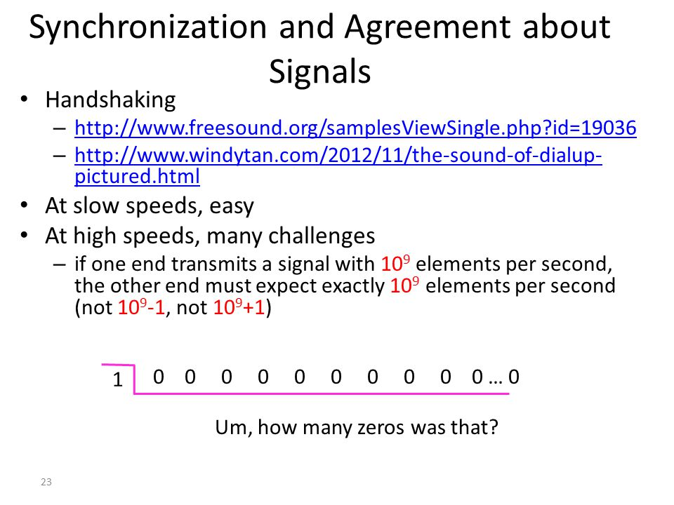 Synchronization and Agreement about Signals