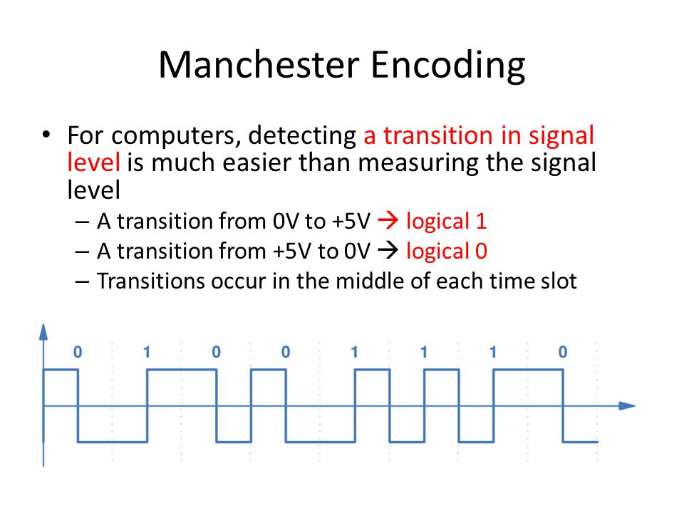 Manchester Encoding For computers, detecting a transition in signal level is much easier than measuring the signal level.