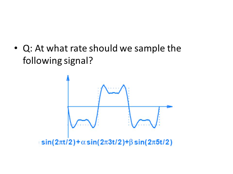 Q: At what rate should we sample the following signal