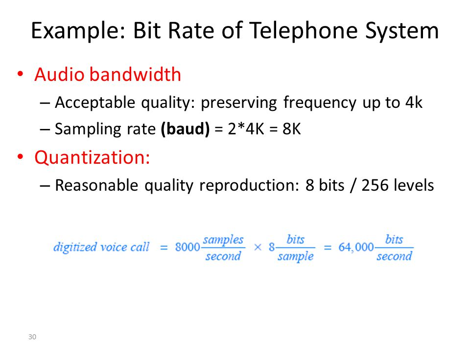 Example: Bit Rate of Telephone System