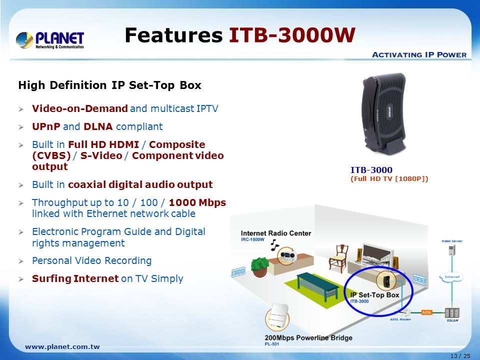Features ITB-3000W High Definition IP Set-Top Box