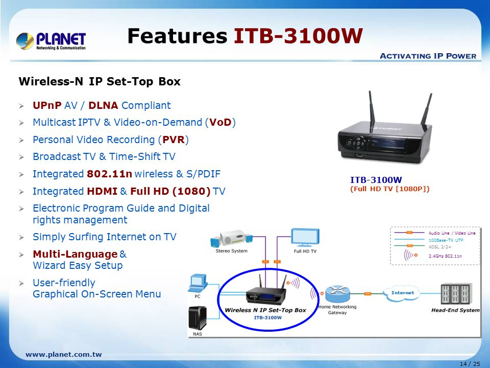 Features ITB-3100W Wireless-N IP Set-Top Box UPnP AV / DLNA Compliant