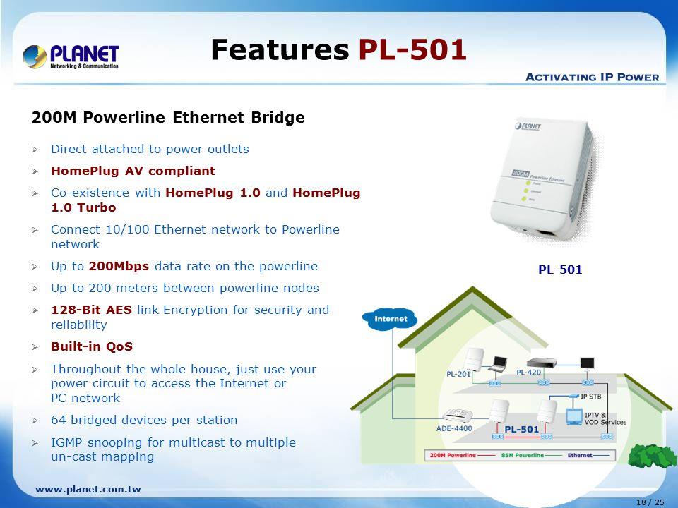 Features PL-501 200M Powerline Ethernet Bridge