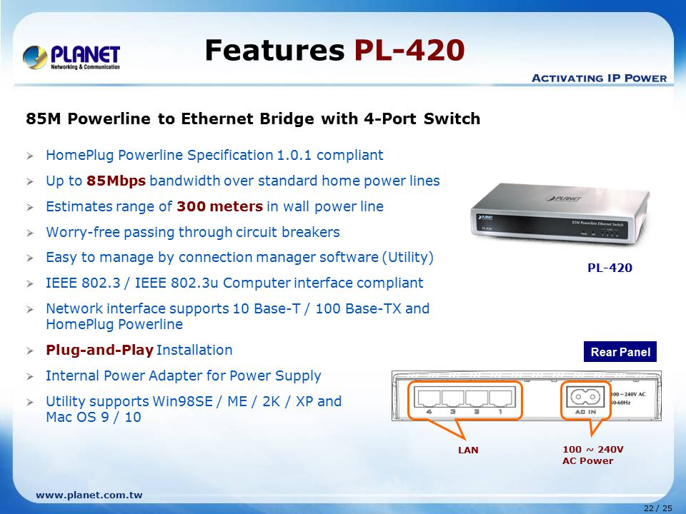 Features PL-420 85M Powerline to Ethernet Bridge with 4-Port Switch