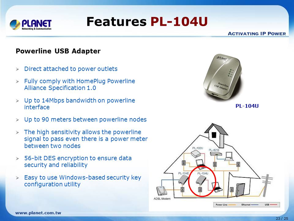 Features PL-104U Powerline USB Adapter