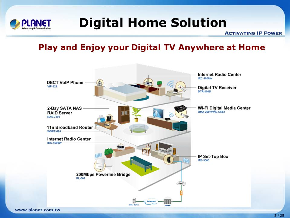 Play and Enjoy your Digital TV Anywhere at Home