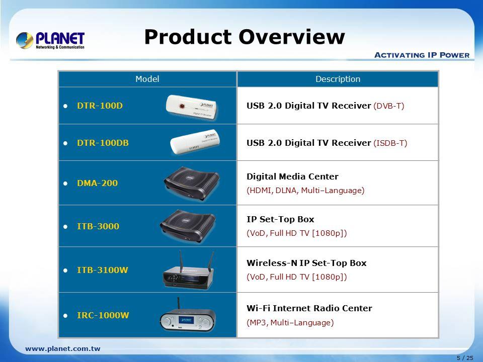 Product Overview Model Description DTR-100D