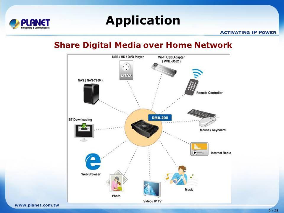 Share Digital Media over Home Network