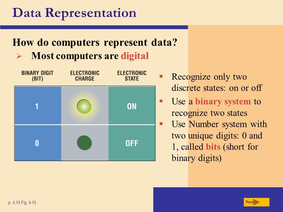 Data Representation How do computers represent data