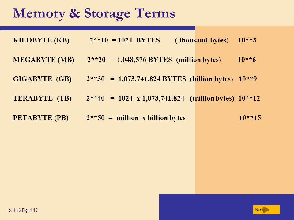 Memory & Storage Terms KILOBYTE (KB) 2**10 = 1024 BYTES ( thousand bytes) 10**3.