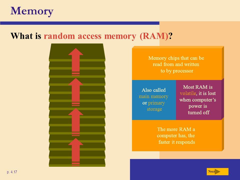 Memory What is random access memory (RAM)