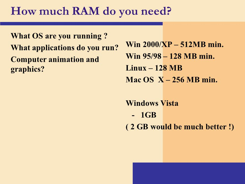 How much RAM do you need What OS are you running