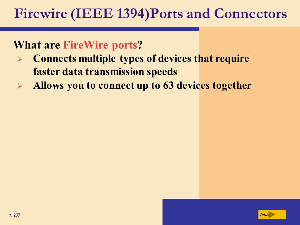 Firewire (IEEE 1394)Ports and Connectors