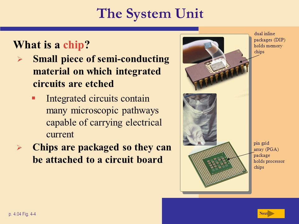 The System Unit What is a chip