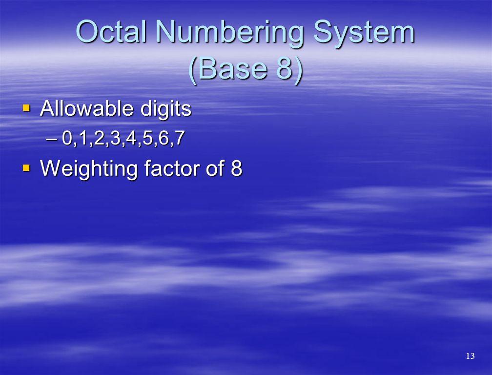 Octal Numbering System (Base 8)