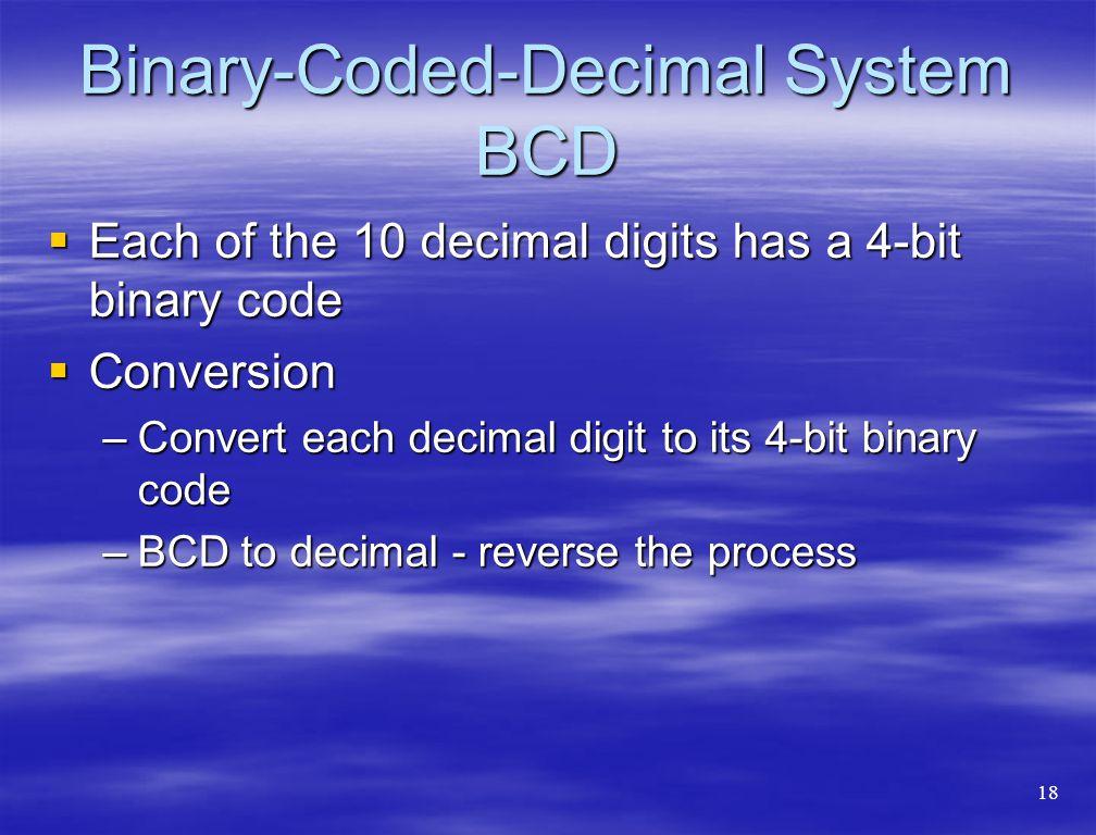 Binary-Coded-Decimal System BCD