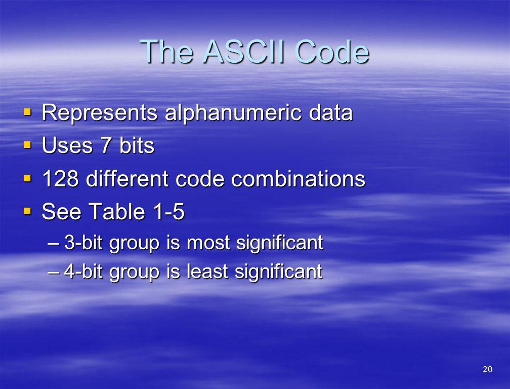 The ASCII Code Represents alphanumeric data Uses 7 bits