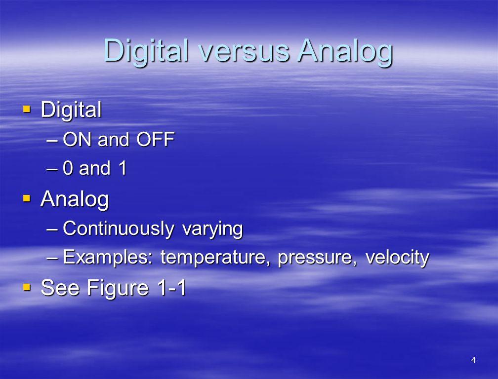Digital versus Analog Digital Analog See Figure 1-1 ON and OFF 0 and 1
