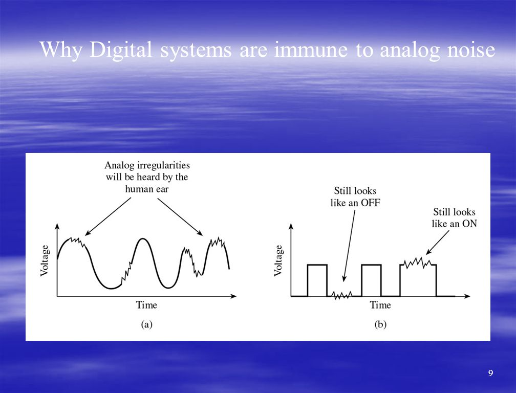 Why Digital systems are immune to analog noise
