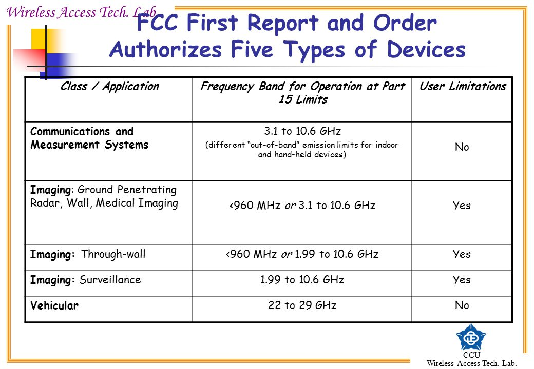 FCC First Report and Order Authorizes Five Types of Devices