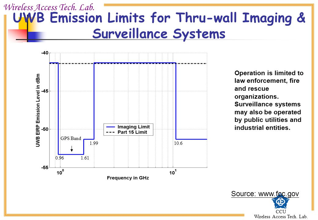 UWB Emission Limits for Thru-wall Imaging & Surveillance Systems