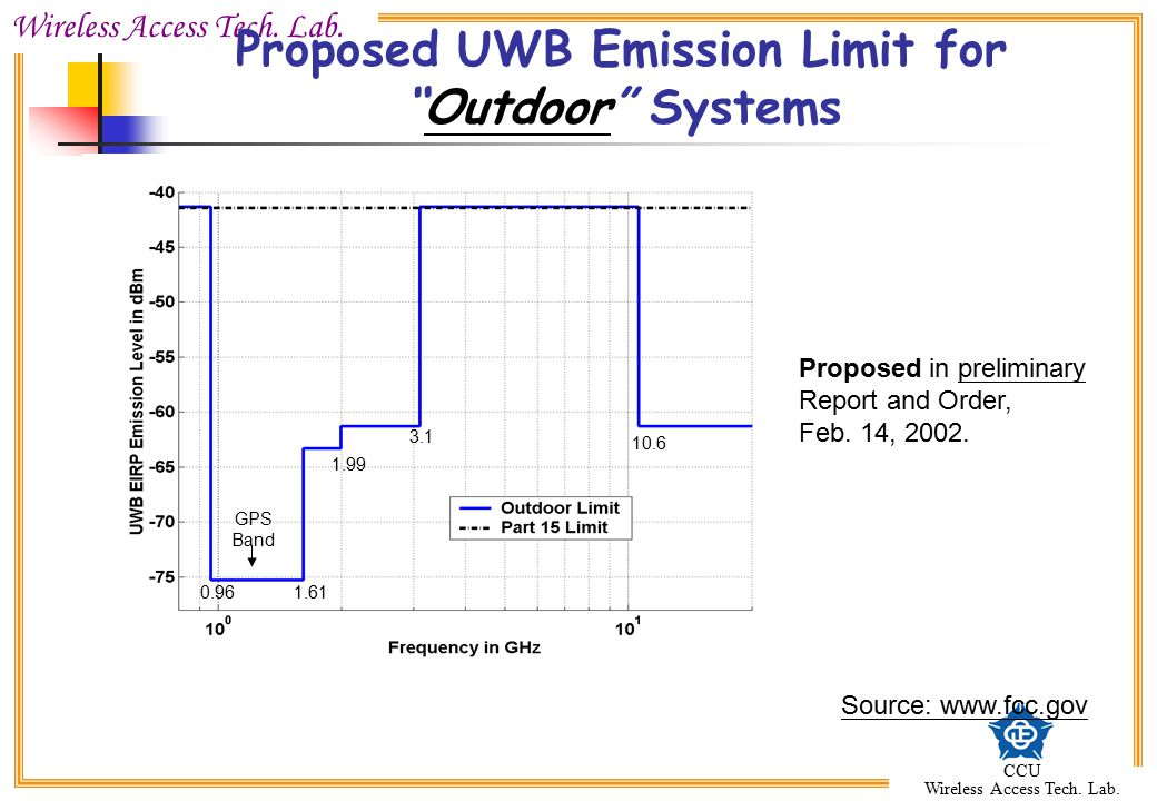 Proposed UWB Emission Limit for Outdoor Systems