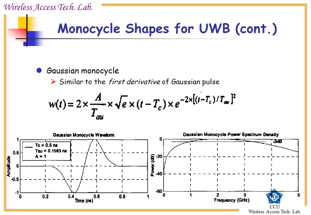 Monocycle Shapes for UWB (cont.)