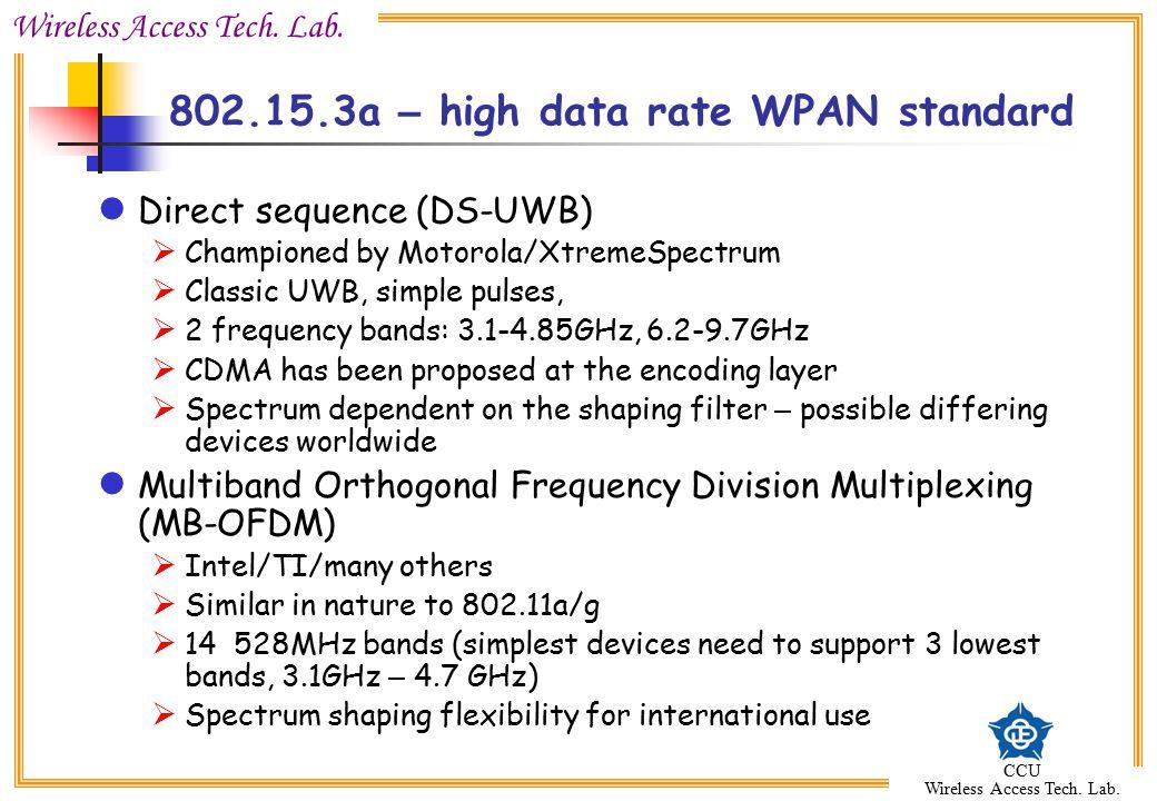 802.15.3a – high data rate WPAN standard