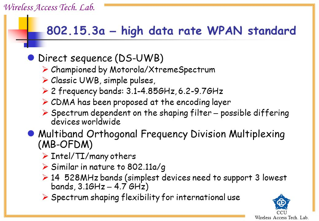 a – high data rate WPAN standard