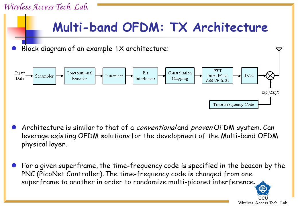 Multi-band OFDM: TX Architecture