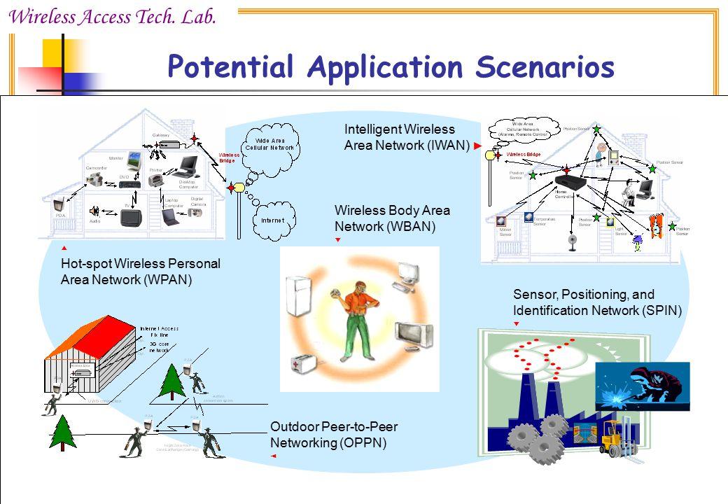 Potential Application Scenarios