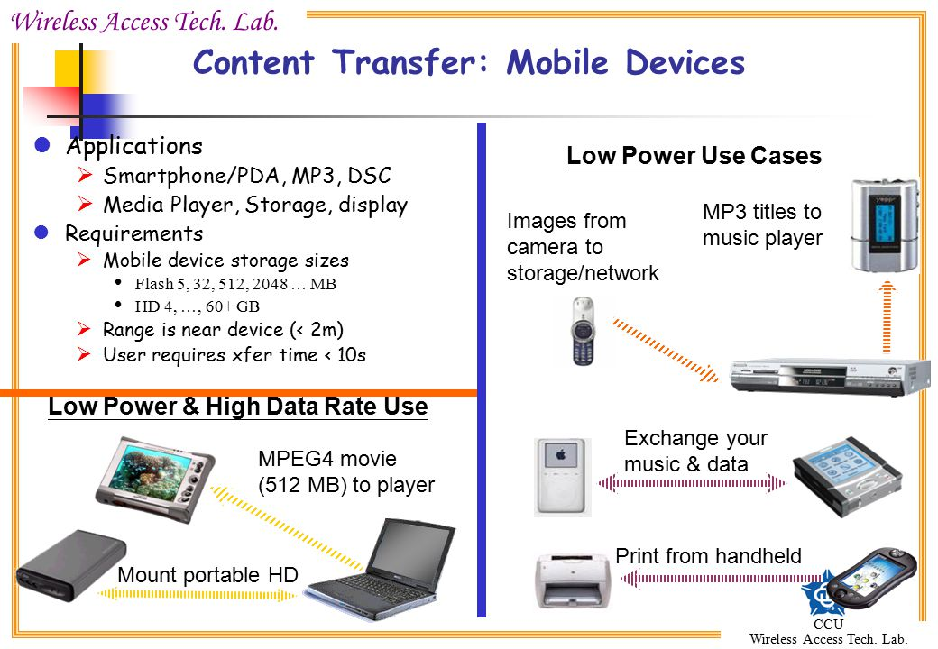 Content Transfer: Mobile Devices