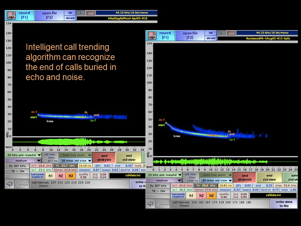 Intelligent call trending algorithm can recognize the end of calls buried in echo and noise.
