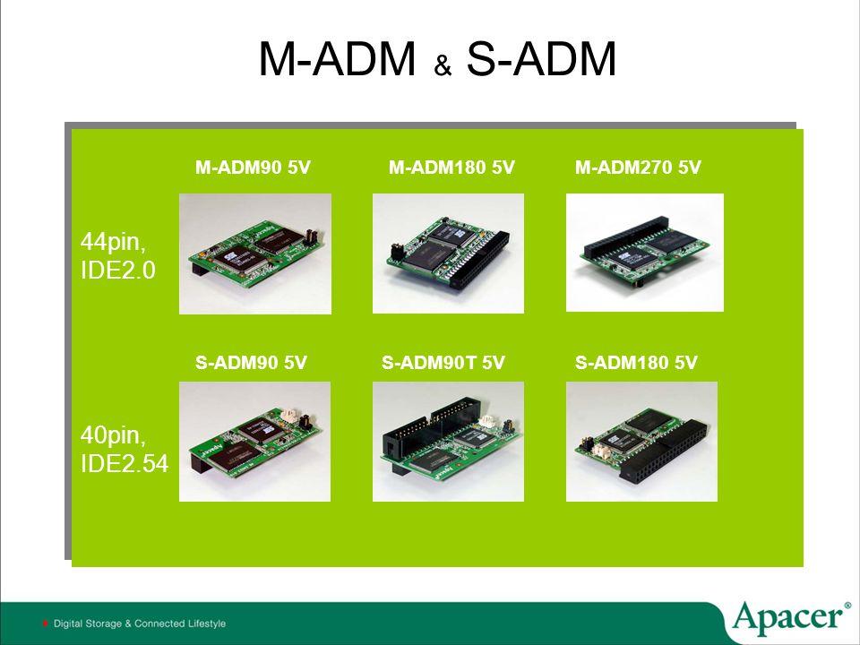M-ADM & S-ADM 44pin, IDE2.0 40pin, IDE2.54 M-ADM90 5V M-ADM180 5V