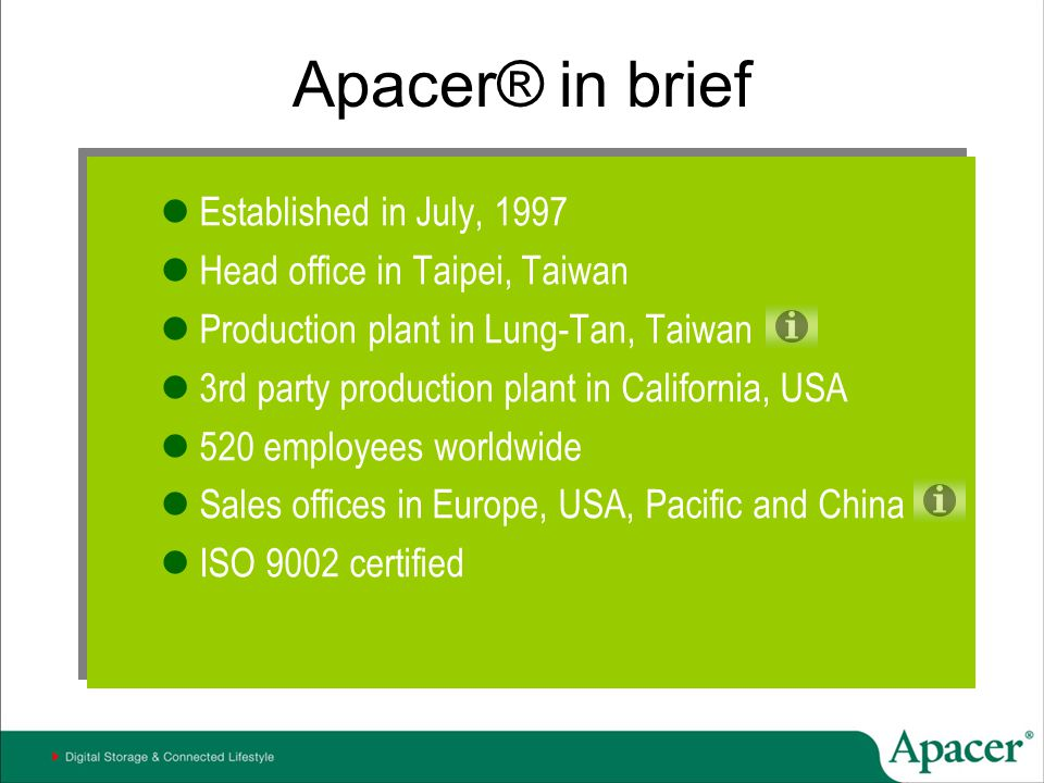 Apacer® in brief Established in July, 1997