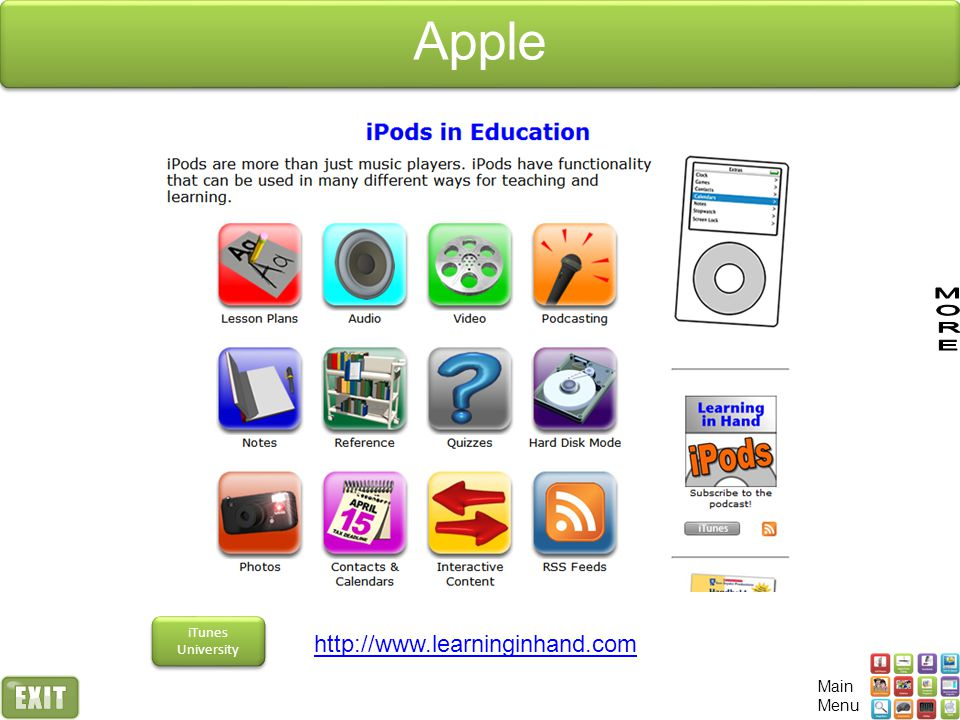 Apple iTunes University http://www.learninginhand.com Main Menu