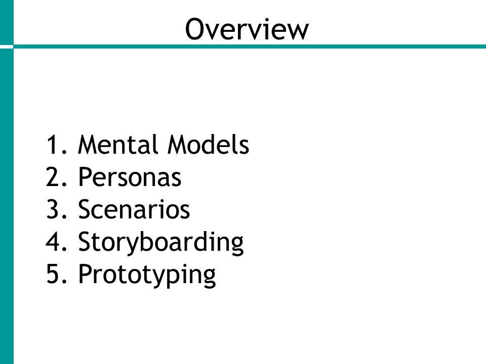Overview 1. Mental Models 2. Personas 3. Scenarios 4. Storyboarding 5. Prototyping 2
