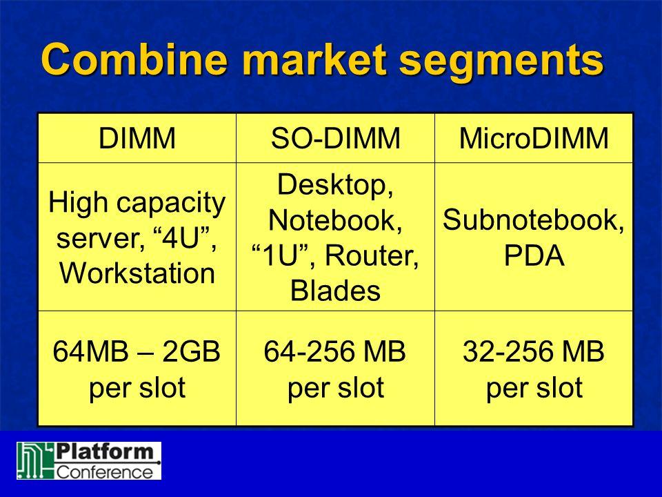 Combine market segments
