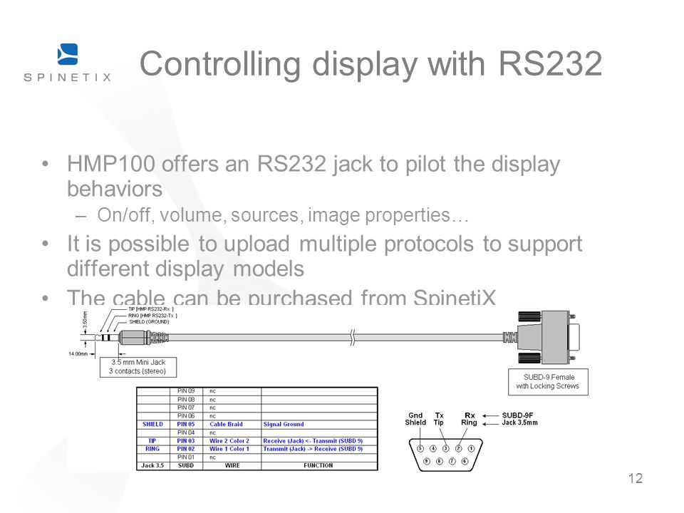 Controlling display with RS232