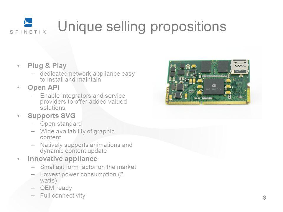 Unique selling propositions