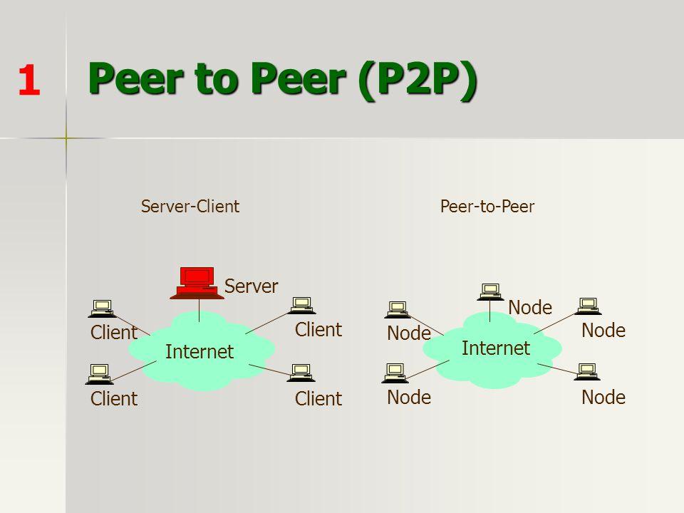 Peer to Peer (P2P) 1 Server Node Client Client Node Node Internet