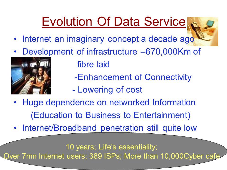 Evolution Of Data Service